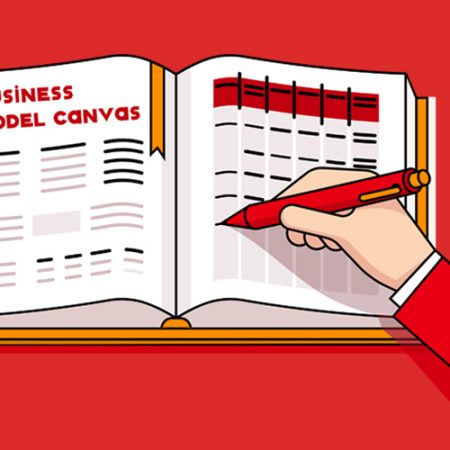 Business Model – Cơ bản (Business Model Canvas)
