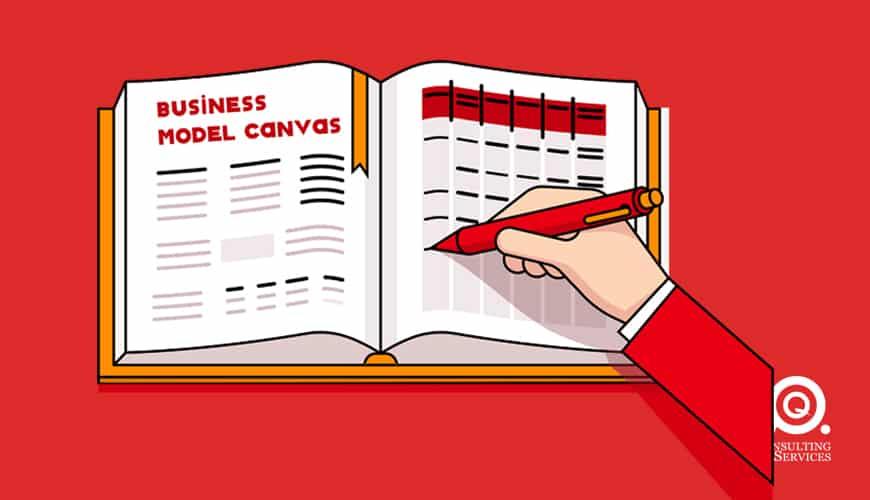Business Model – Cơ bản (Business Model Canvas)